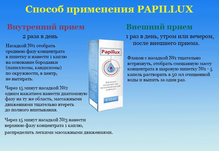 Инструкция по применению Papillux